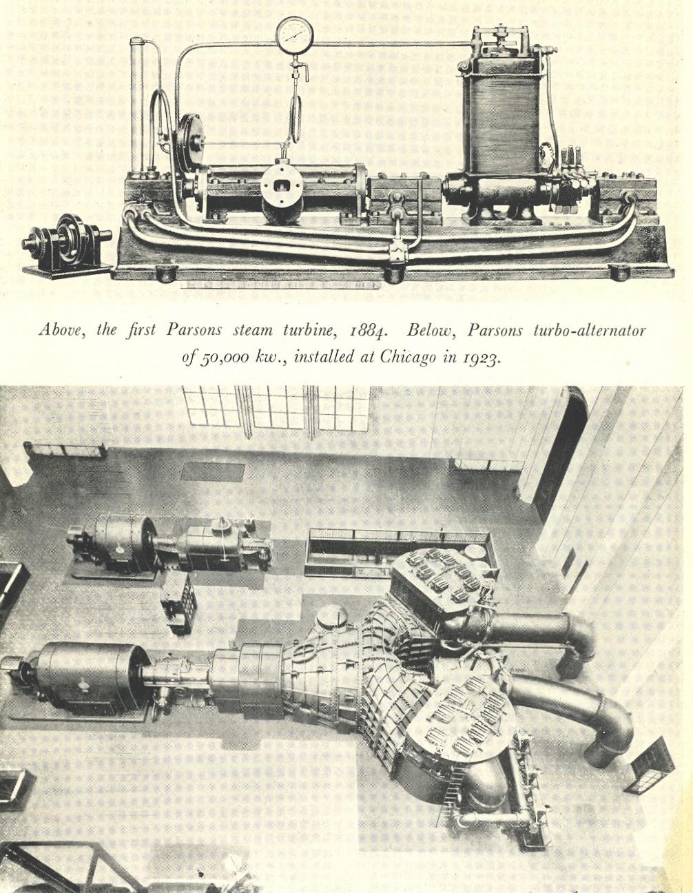 Amazon.com: Westinghouse Steam Turbines